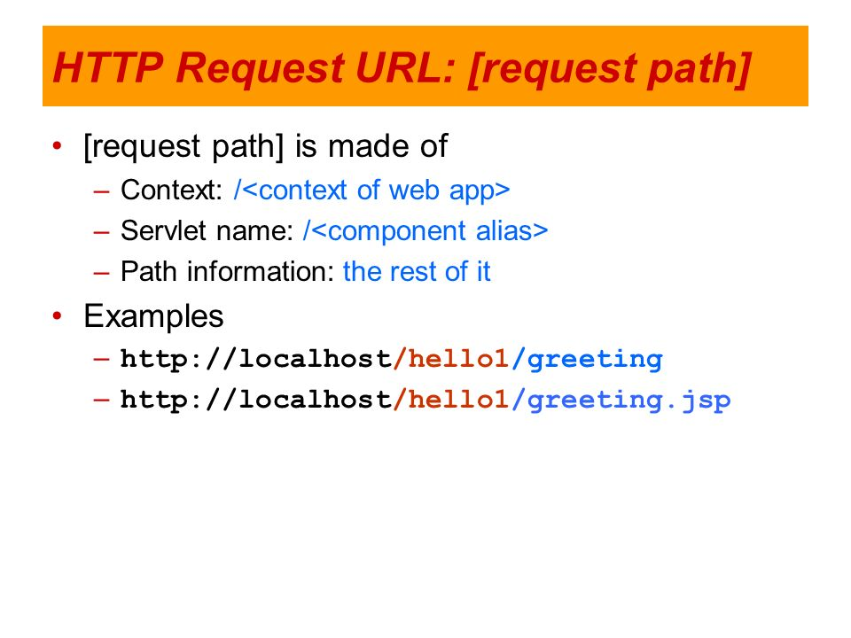 HTTP Request URL: [request path]